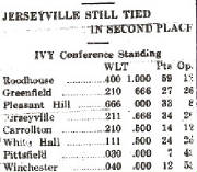 roodhouse-whitehallfbconfstandings_ivy_1930news11.jpg